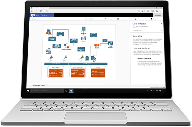 Diagrama de proceso de ventas de Visio Online en un portátil