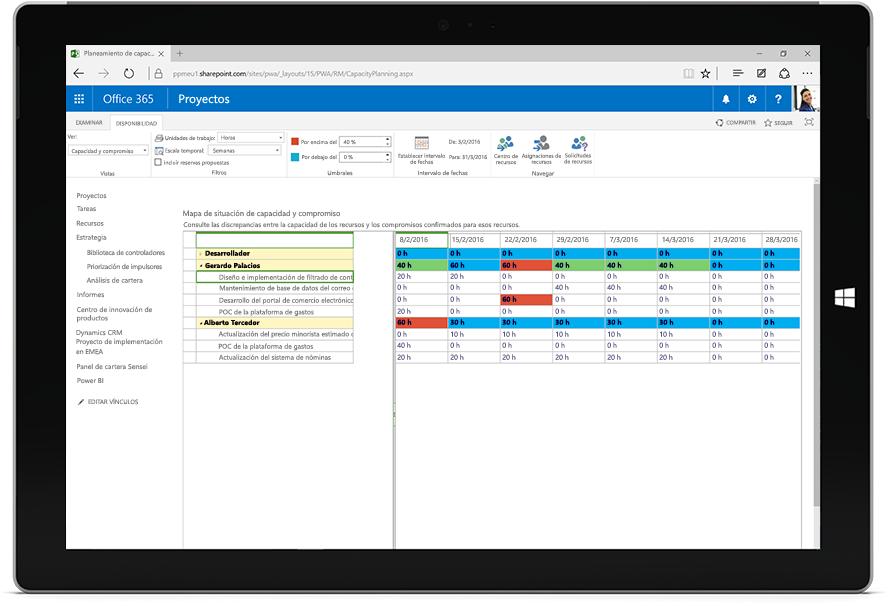 Pantalla de una tableta que muestra un mapa térmico de capacidad e interacciones de Microsoft Project en Office 365.