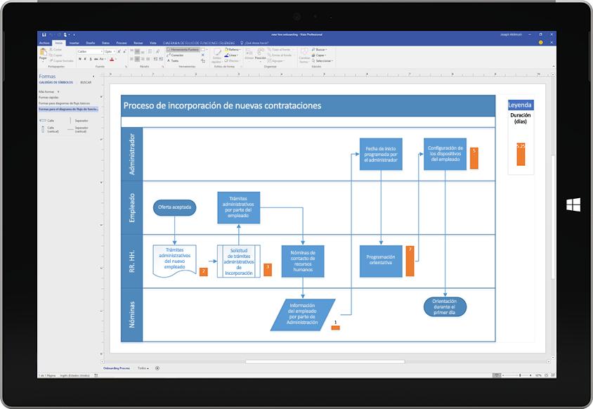 Tableta Microsoft Surface donde se muestra un diagrama de procesos de incorporación de nuevos empleados en Visio