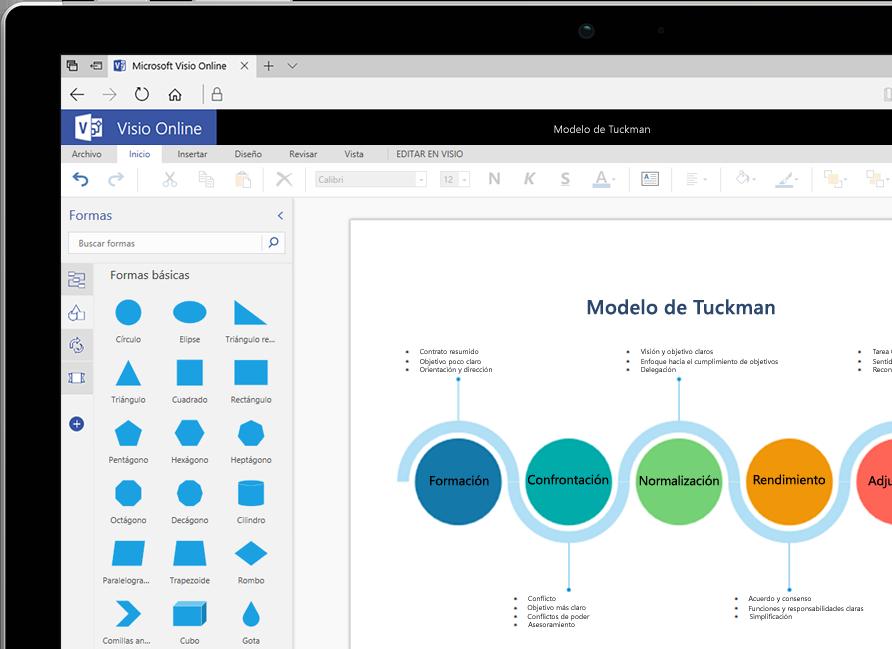 Diagrama de Visio Online donde se muestra el modelo de Tuckman para el desarrollo de equipos