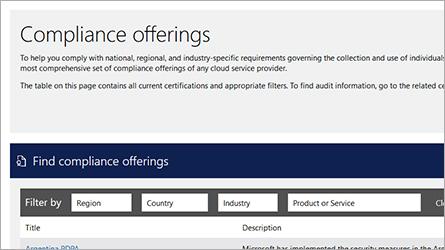Página de ofertas de cumplimiento del Centro de confianza de Microsoft, lee las preguntas más frecuentes sobre las certificaciones de cumplimiento, las auditorías y las acreditaciones de Office 365