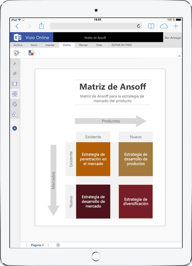 diagrama de Visio Online de la matriz de Ansoff para la expansión de productos en el mercado