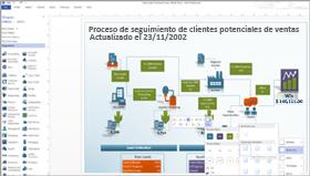 Un diagrama en Visio que muestra formas actualizadas y fácil acceso a herramientas.