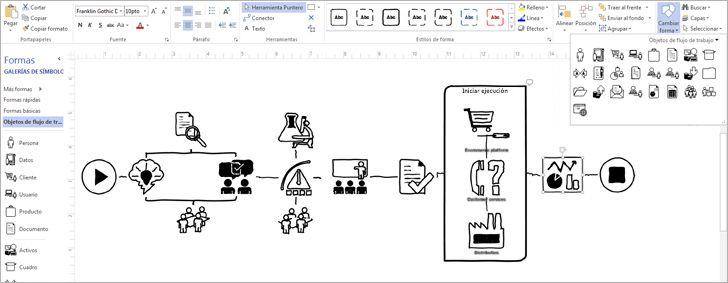 Una página de Visio donde se muestran opciones para personalizar el diseño de un diagrama.