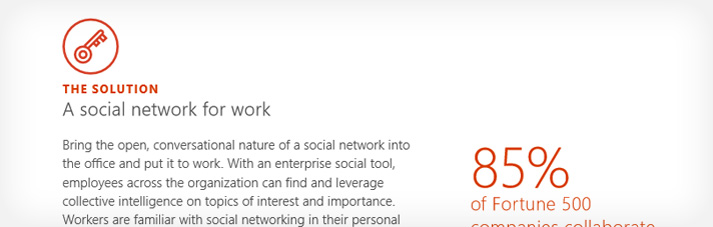 """Página del libro electrónico titulado """"Unblocking Workplace Collaboration"""" (Impulsar la colaboración en el área de trabajo)"""