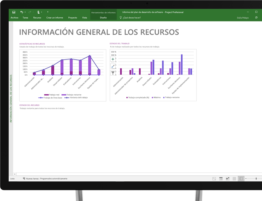 Dispositivo con archivo de informe de Project abierto con el título Información general de recursos