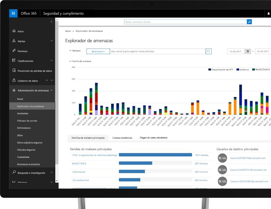 Explorador de amenazas de Office 365 en el monitor de un equipo con Windows