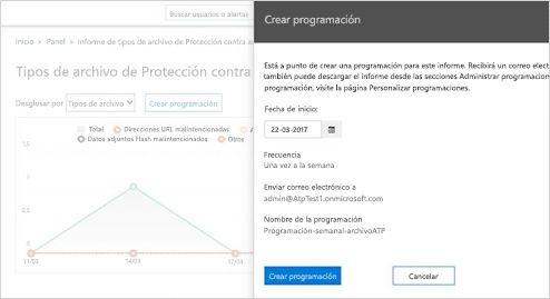 Un primer plano de un informe en tiempo real de los mensajes de correo electrónico recibidos en Exchange Online Protection.