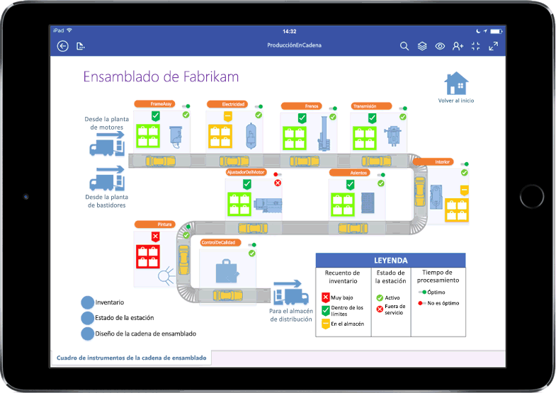 iPad en el que se muestra el diagrama de una línea de montaje en Visio