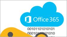 Gráfico de nubes de Office 365, ir a entrada de blog que anuncia nueva API de actividad de administración de Office 365 para supervisión de seguridad y cumplimiento