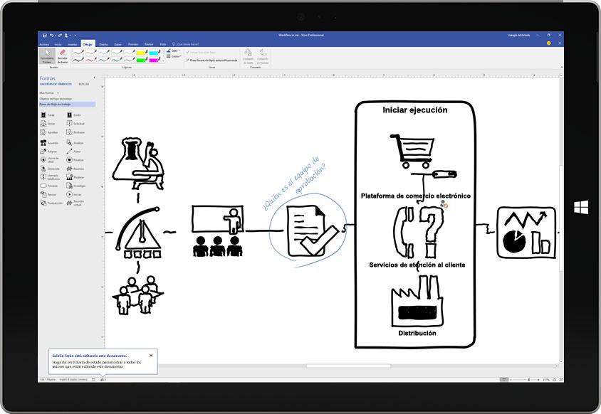 Una tableta Microsoft Surface donde se muestra un diagrama de flujo de trabajo dibujado a mano en la pantalla con un lápiz para Surface