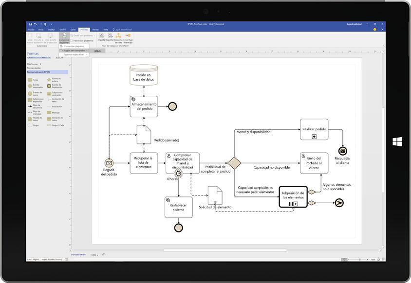 Una tableta Microsoft Surface donde se muestra un diagrama de flujo de procesos en Visio