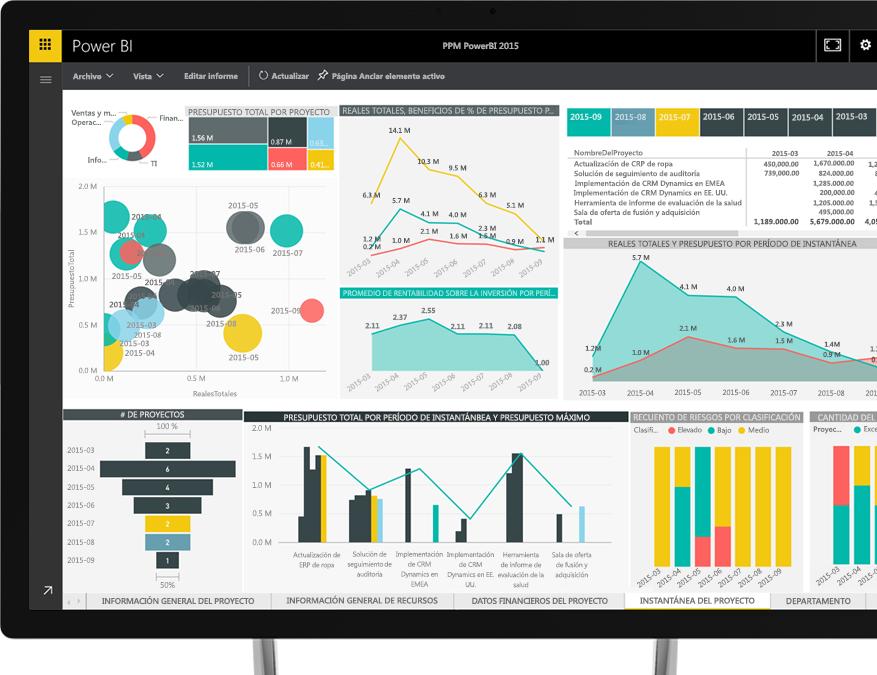 Dispositivo que muestra Power BI abierto con visualizaciones de datos