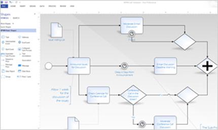 Captura de pantalla de un diagrama de Visio que muestra reglas de validación de BPMN 2.0.