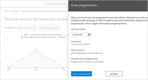 Un primer plano de un informe en tiempo real de los mensajes de correo recibidos en Exchange Online Protection.