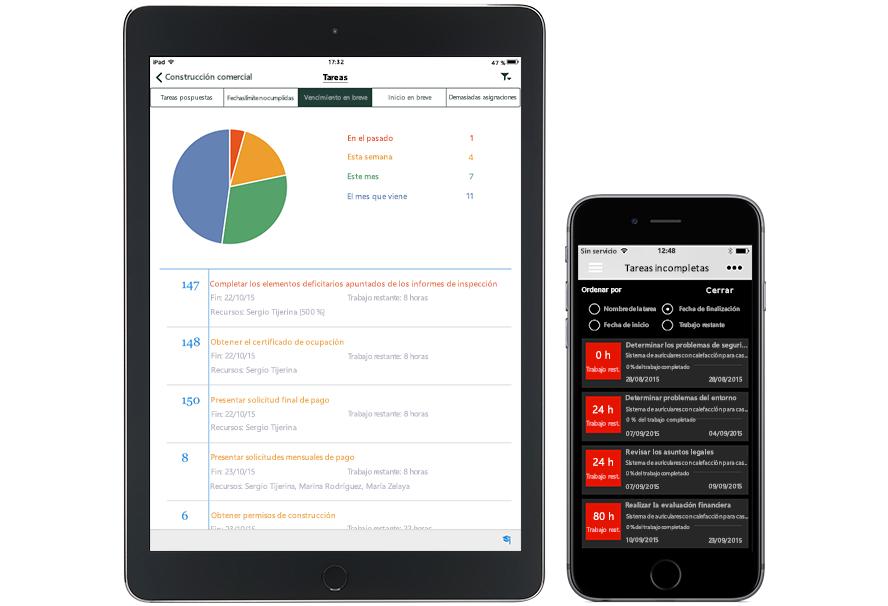Una tableta donde se muestra un gráfico y una lista de tareas, y un smartphone donde se muestra una lista de tareas no completadas en Microsoft PPM