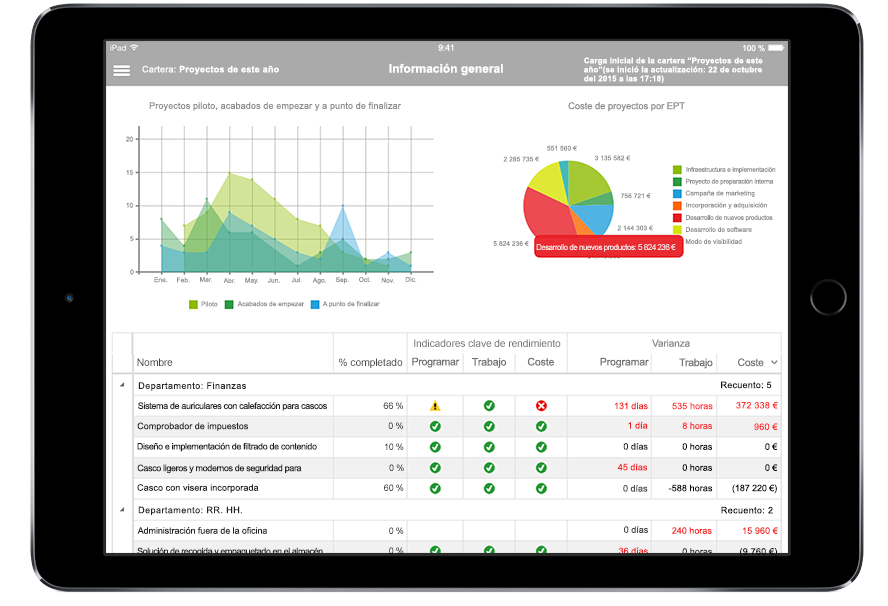 Pantalla de una tableta iPad donde se muestran los datos de un proyecto e indicadores clave de rendimiento en Microsoft Project