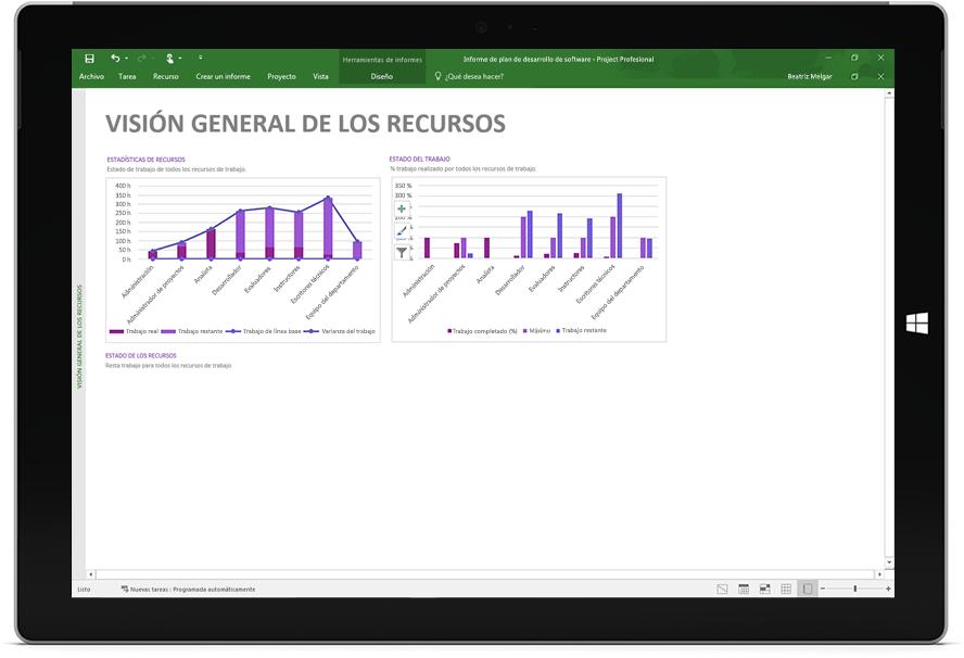 Pantalla de una tableta Microsoft Surface donde se muestra un informe con información general sobre recursos en Project Profesional