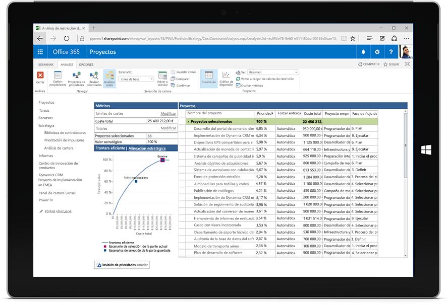 Pantalla de una tableta Microsoft Surface donde se muestra una lista de proyectos con métricas de proyectos en Microsoft Project