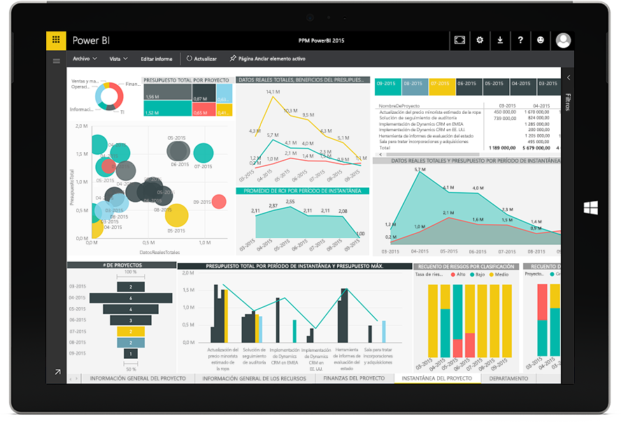 Pantalla de una tableta Microsoft Surface donde se muestran gráficos de Power BI de Microsoft PPM