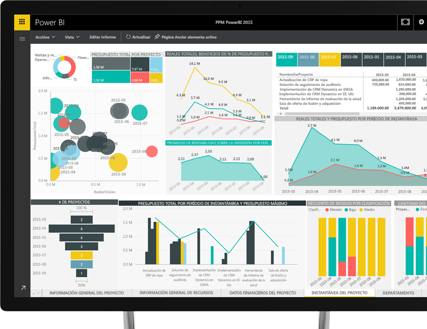 Dispositivo que muestra Power BI abierto con visualizaciones de datos