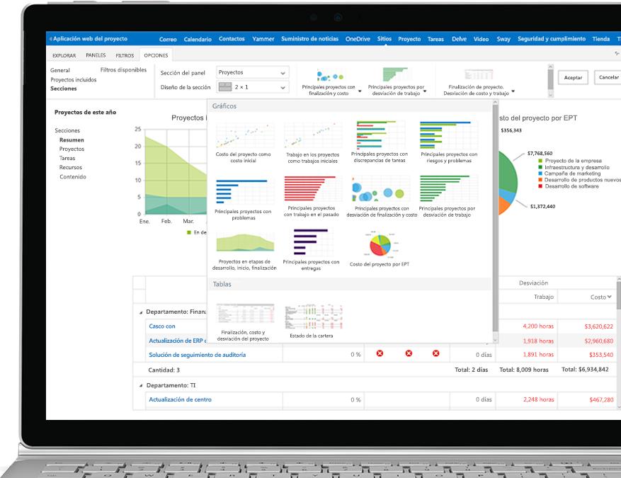 Dispositivo con archivo de Project abierto que muestra informes y gráficos