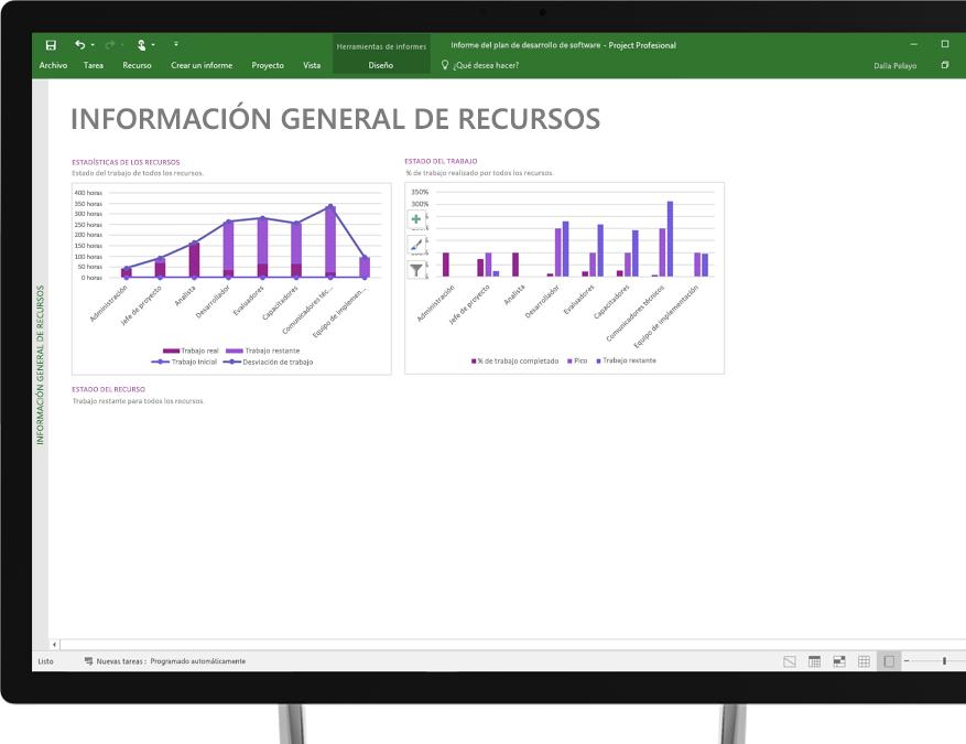 Dispositivo con archivo de Project abierto en un título de informe Información general sobre recursos