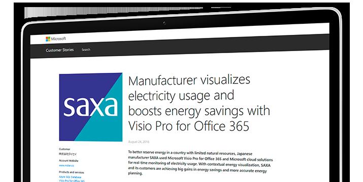 """Arvutiekraan, kus on kuvatud juhtumianalüüs """"Tootja visualiseerib elektritarbimist ja suurendab energia kokkuhoidu Visio Pro for Office 365 abil"""""""
