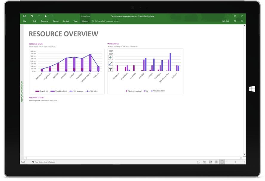Microsoft Surface'i tahvelarvuti, mille ekraanil on näha Project Professionali ressursside ülevaate aruanne
