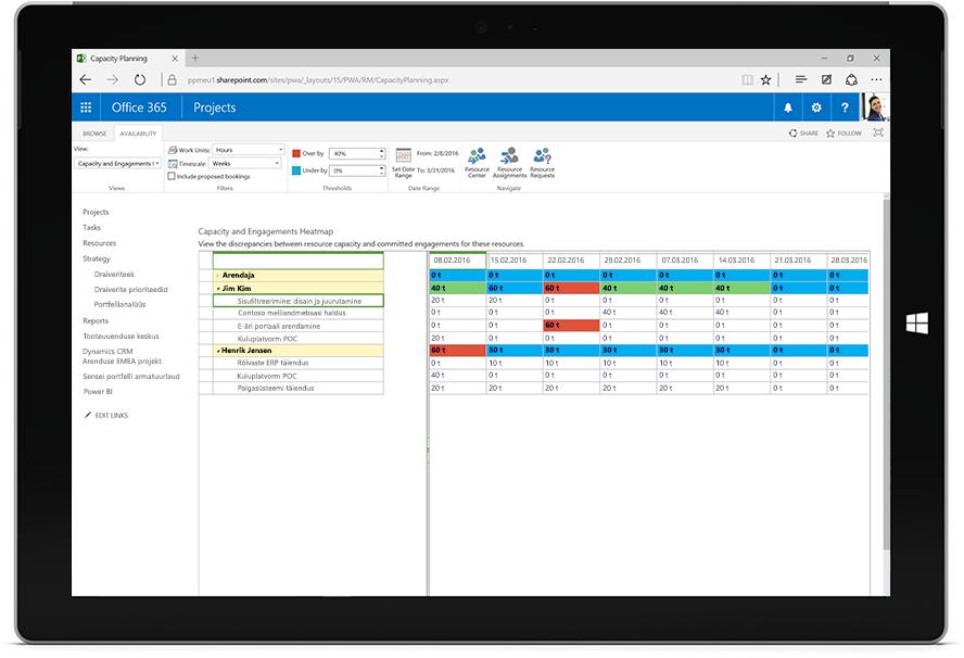 Tahvelarvuti ekraan, kus on kuvatud Office 365 Microsoft Projecti jõudluse ja kokkulepitud aegadega intensiivsuskaart
