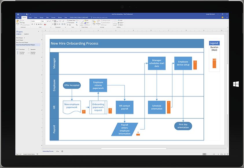 Microsoft Surface'i tahvelarvuti ekraan, kus on Visios kuvatud uute töötajate kasutuselevõtuprotsessi skeem