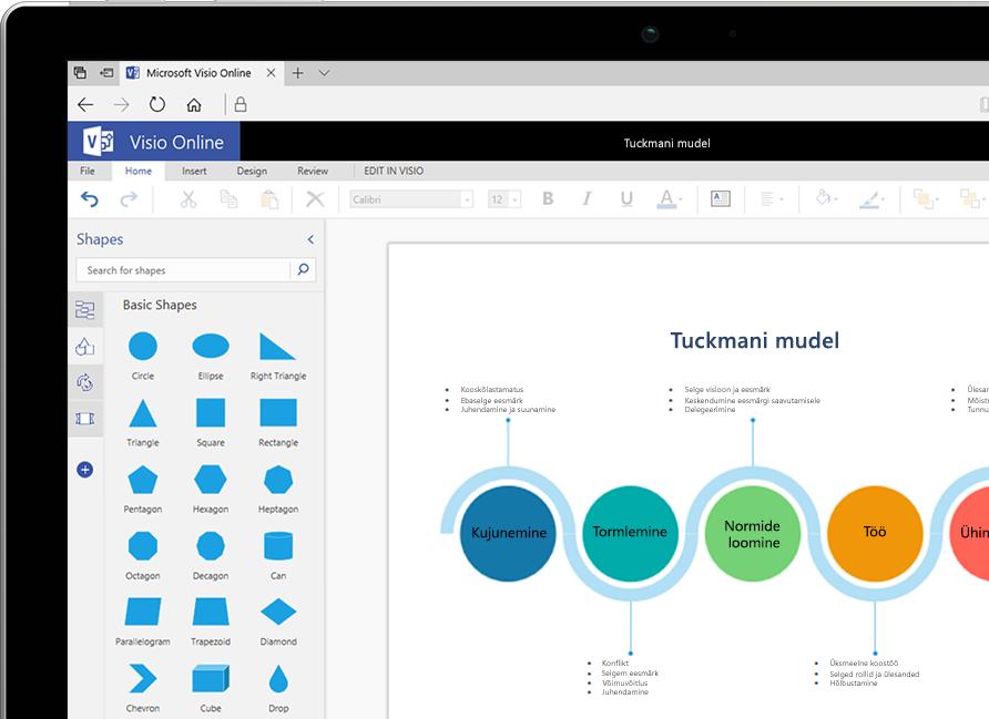 Visio Online'i skeem, kus on kuvatud Tuckmani mudel meeskonna arengust