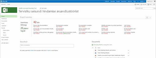 Microsoft Projecti kuva, teave selle kohta, kuidas Project Online aitas Microsofti meeskonnal projektijuhtimist tõhustada