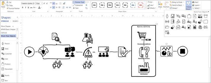Lähivõte Visio skeemist koos lindi ja tööriistadega kujunduse redigeerimiseks.