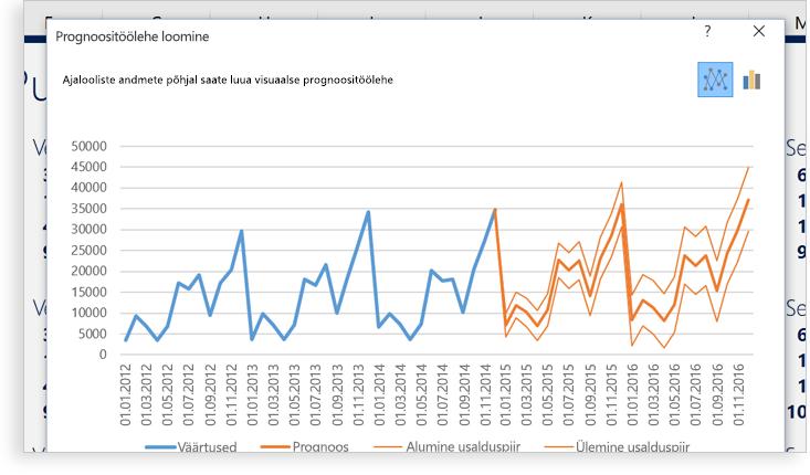 Sülearvuti, mille ekraanil kuvatakse Exceli arvutustabel koos kahe andmemustreid illustreeriva diagrammiga.