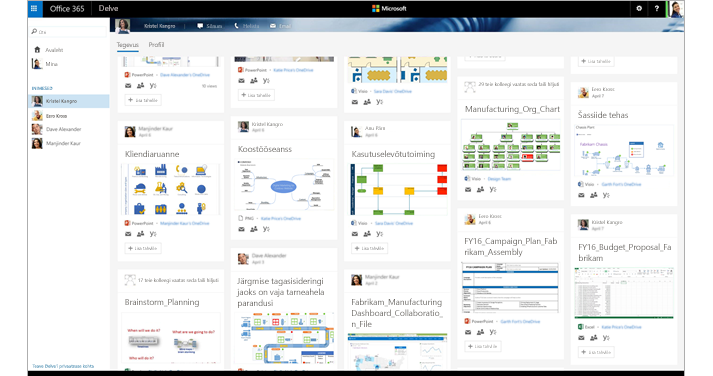 Office 365 ja Delve'i kuva, kus on näha olulised inimesed ja Visio skeemid.