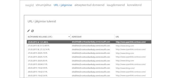 URL-i jälitamine Office 365 täiustatud ohutõrje funktsiooniga.