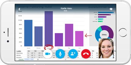 Puhelin, jossa näkyy kaavio ja kokoukseen osallistuvan kuva