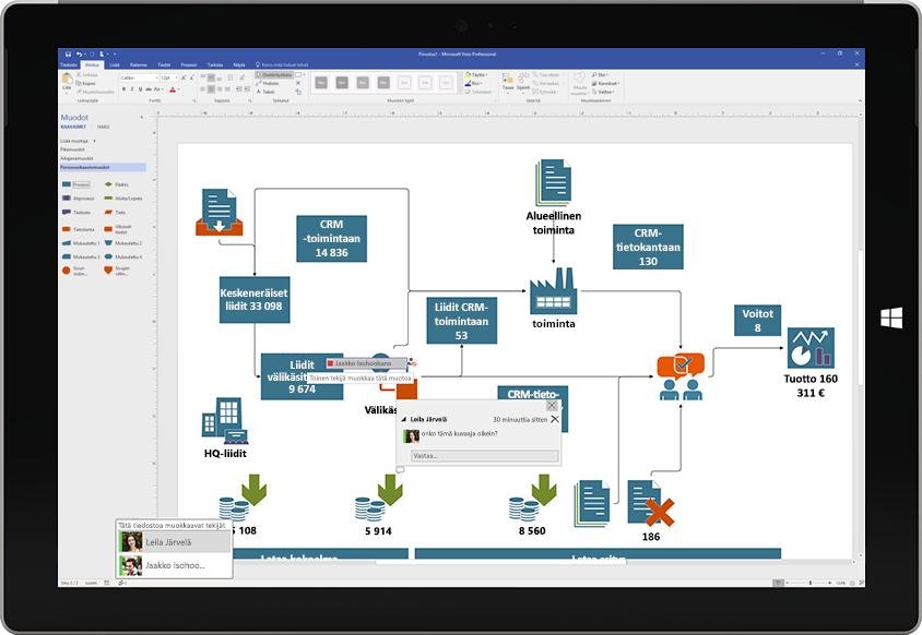 Surface-tabletti, jossa on näkyvissä Visio-kaavion yhteiskäyttö ja muiden käyttäjien kommentteja näytöllä