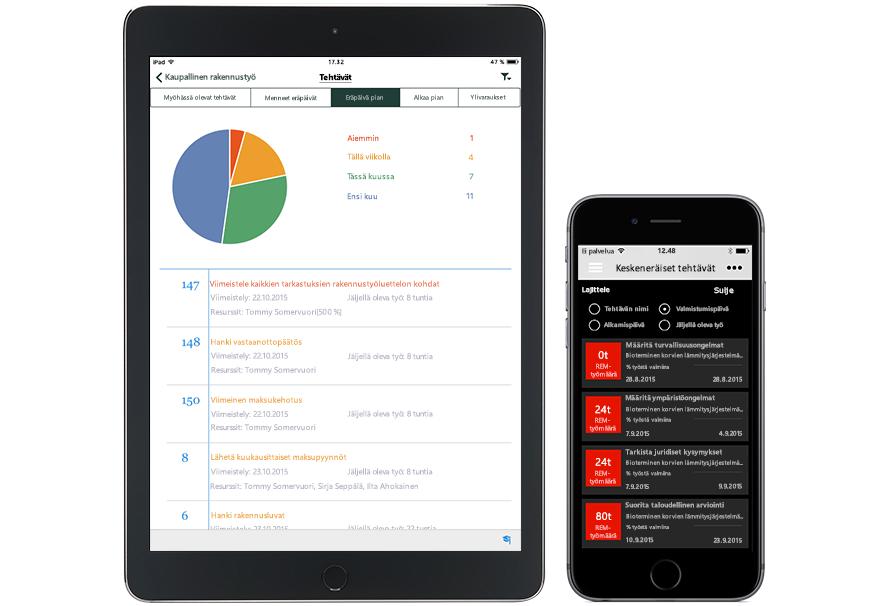 Tabletti, jossa näytetään kaavio ja tehtäväluettelo sekä älypuhelin, jossa näytetään keskeneräisten tehtävien luettelo Microsoft-projektisalkun hallinnassa