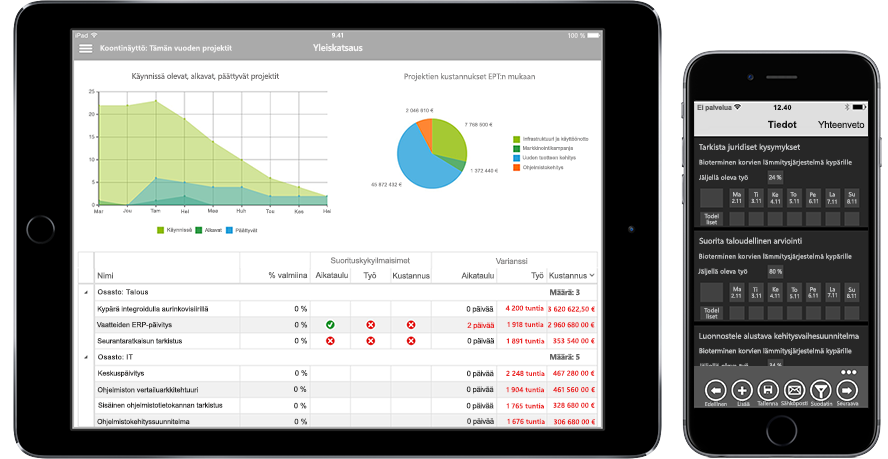 Tabletti ja matkapuhelin, joissa näkyvät mobiililaitteilla tapahtuvan tehtävien- ja ajanhallinnan projektitiedot Office 365:ssä.