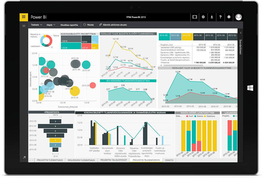 Microsoft Surface -tabletin näyttö, jossa näkyy Microsoft-projektisalkun hallinnan Power BI -kaavioita