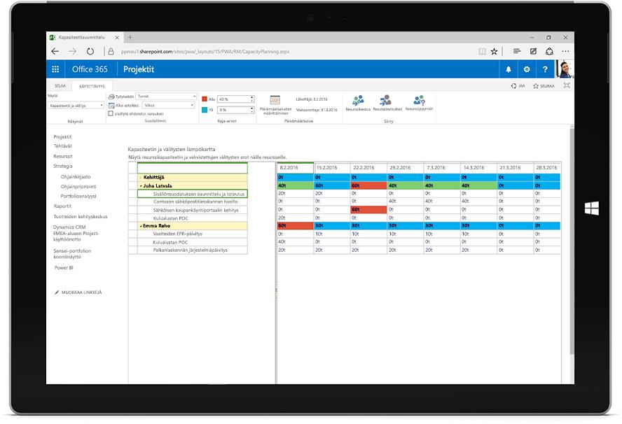 Tabletin näyttö, jossa näkyy Microsoft Projectin kapasiteetin ja varausten lämpökartta Office 365:ssä.