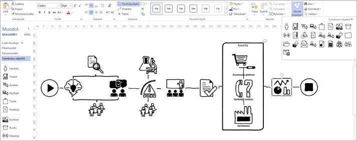 Lähikuva Visio-kaaviosta, jossa näkyy ulkoasun mukauttamiseen käytettävä valintanauha ja työkalut.