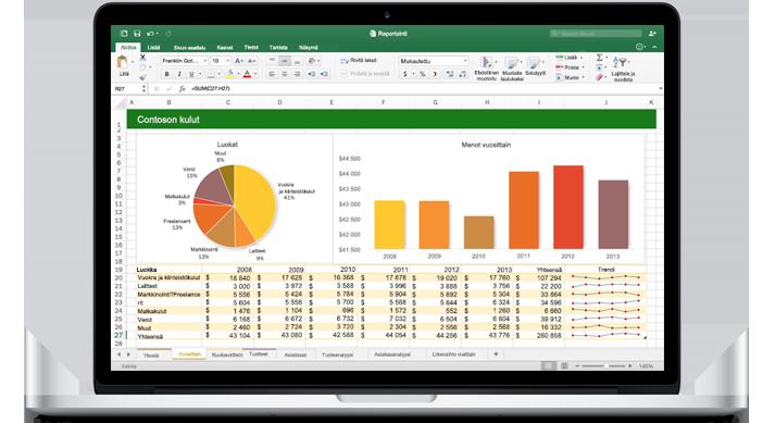 MacBook, jossa näkyy Excel for Macin laskentataulukko ja kaavioita