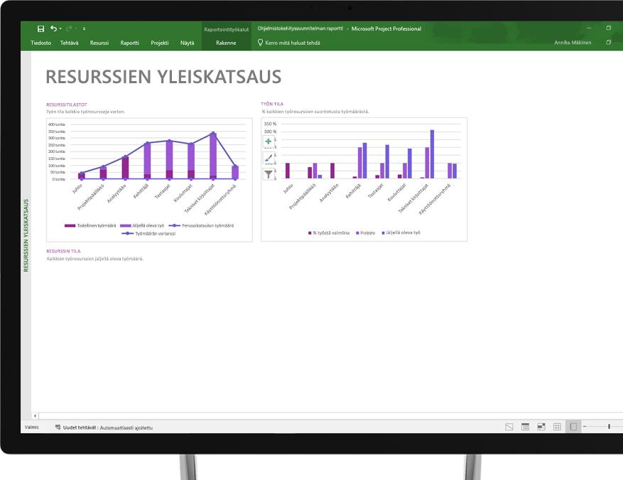 Laite, jossa näkyy avoin Project-tiedosto ja raportti nimeltä Resurssikatsaus