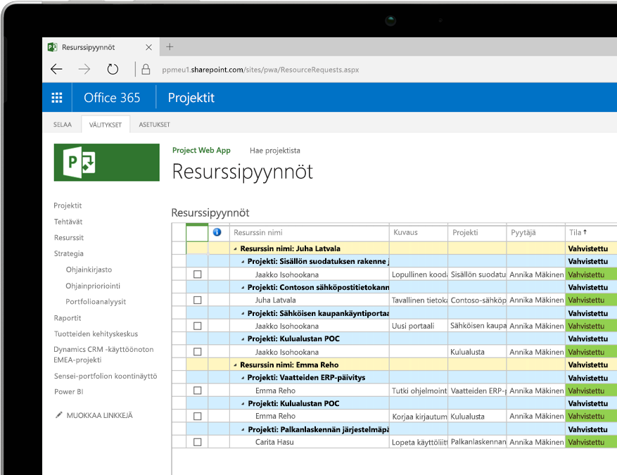 Laite, jossa näkyy avattu Project-tiedosto nimeltä Resurssipyyntö