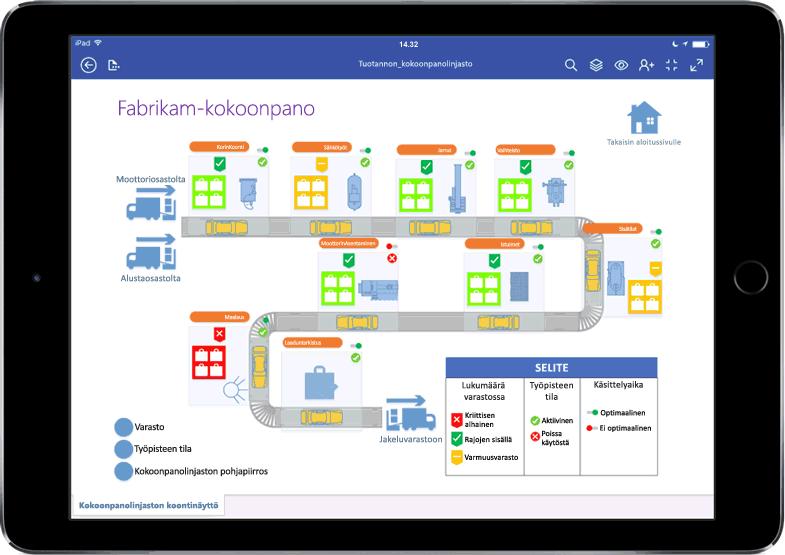iPad, jossa on näkyvissä kokoonpanolinjan kaavio Visiossa