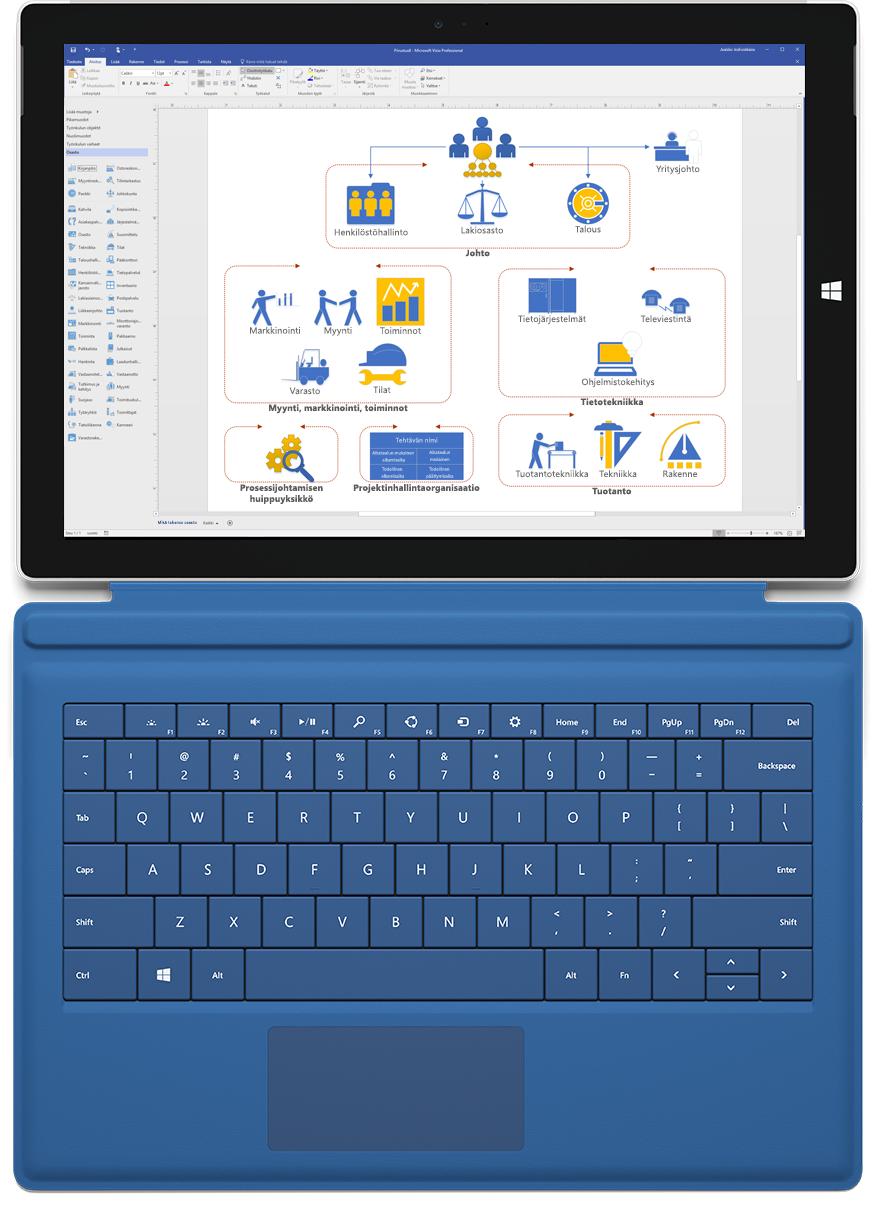 Microsoft Surface, jossa näkyy verkkokaavio Visio Professionalissa