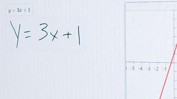 Näyttökuva FluidMath-sovelluksen käytöstä Surface Hubissa.